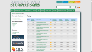 UHO-Ranking_Web-Cuba