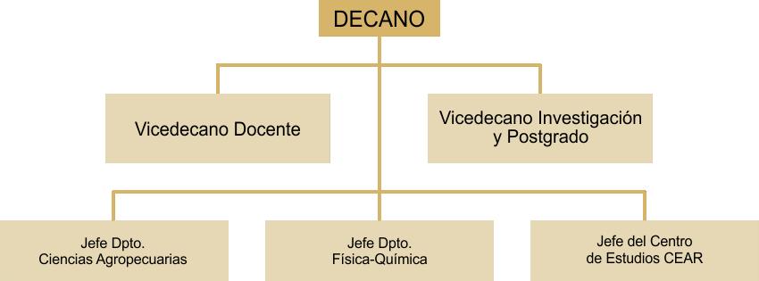 05 agropec